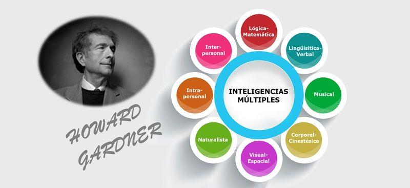 Howard Gardner y diagrama de inteligencias